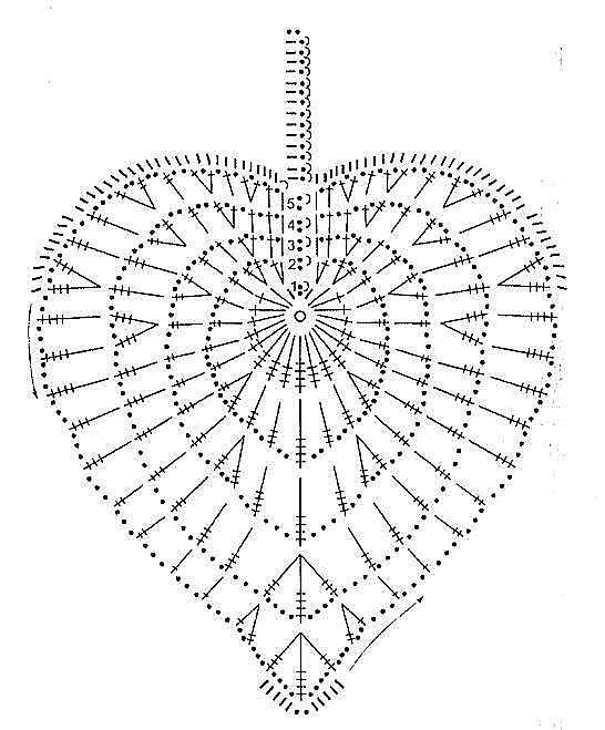 schema-degli-orecchini-alluncinetto