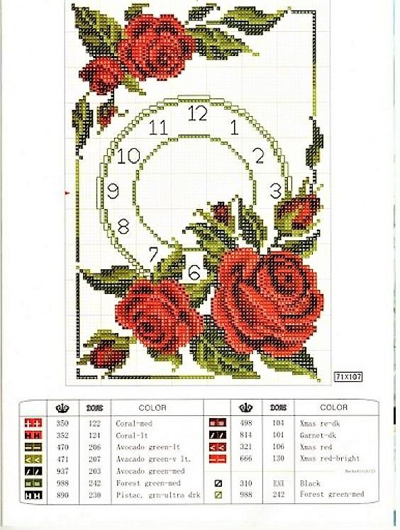 Orologi a punto croce schemi gratis da ricamare for Orologio punto croce schemi gratis